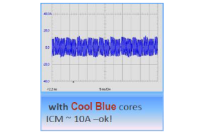 CoolBlue Wave withCoolBlue